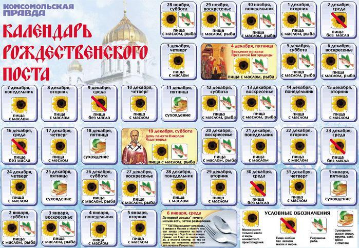 У православных оренбуржья начался рождественский пост